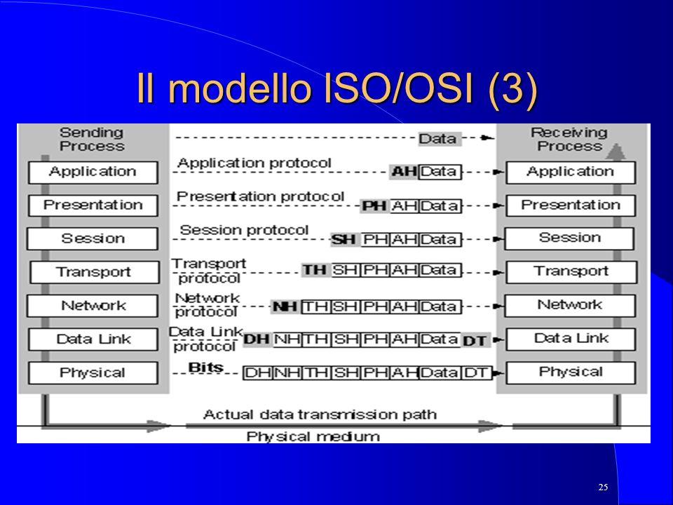 25 Il modello ISO/OSI (3)