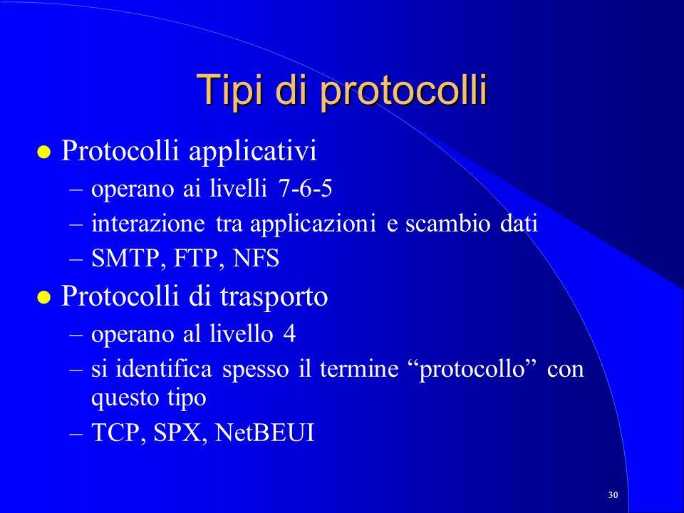 30 Tipi di protocolli l Protocolli applicativi –operano ai livelli 7-6-5 –interazione tra applicazioni e scambio dati –SMTP, FTP, NFS l Protocolli di trasporto –operano al livello 4 –si identifica spesso il termine protocollo con questo tipo –TCP, SPX, NetBEUI