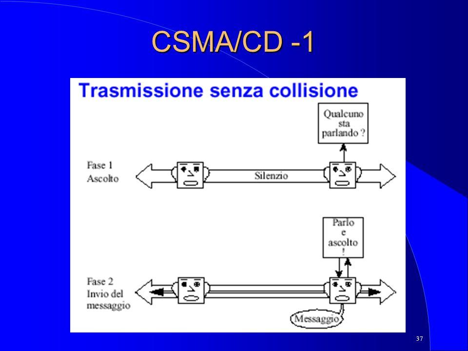 37 CSMA/CD -1