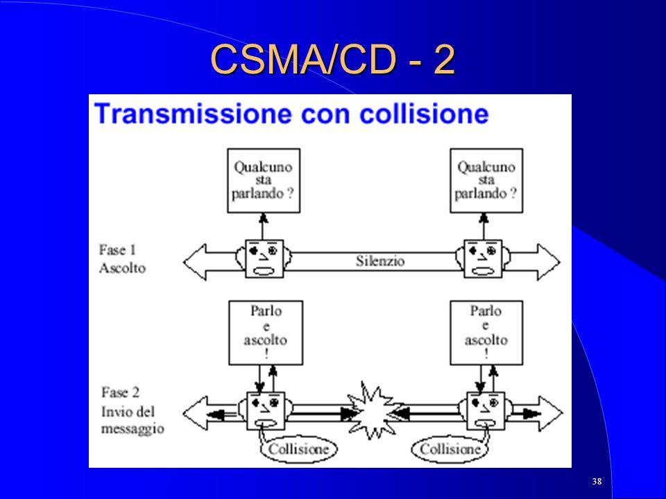 38 CSMA/CD - 2