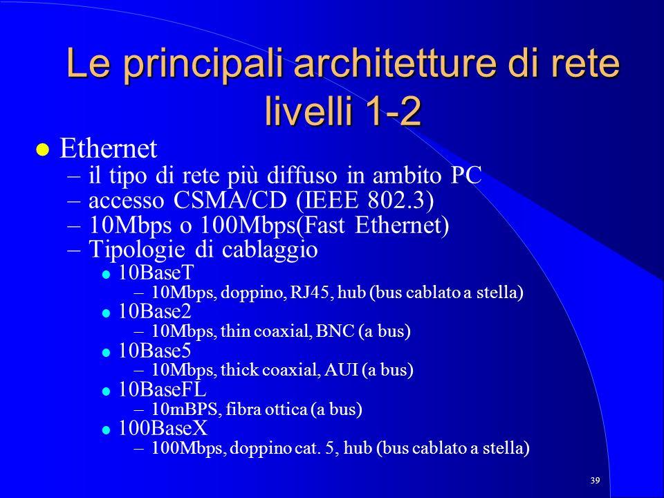 39 Le principali architetture di rete livelli 1-2 l Ethernet –il tipo di rete più diffuso in ambito PC –accesso CSMA/CD (IEEE 802.3) –10Mbps o 100Mbps(Fast Ethernet) –Tipologie di cablaggio l 10BaseT –10Mbps, doppino, RJ45, hub (bus cablato a stella) l 10Base2 –10Mbps, thin coaxial, BNC (a bus) l 10Base5 –10Mbps, thick coaxial, AUI (a bus) l 10BaseFL –10mBPS, fibra ottica (a bus) l 100BaseX –100Mbps, doppino cat.
