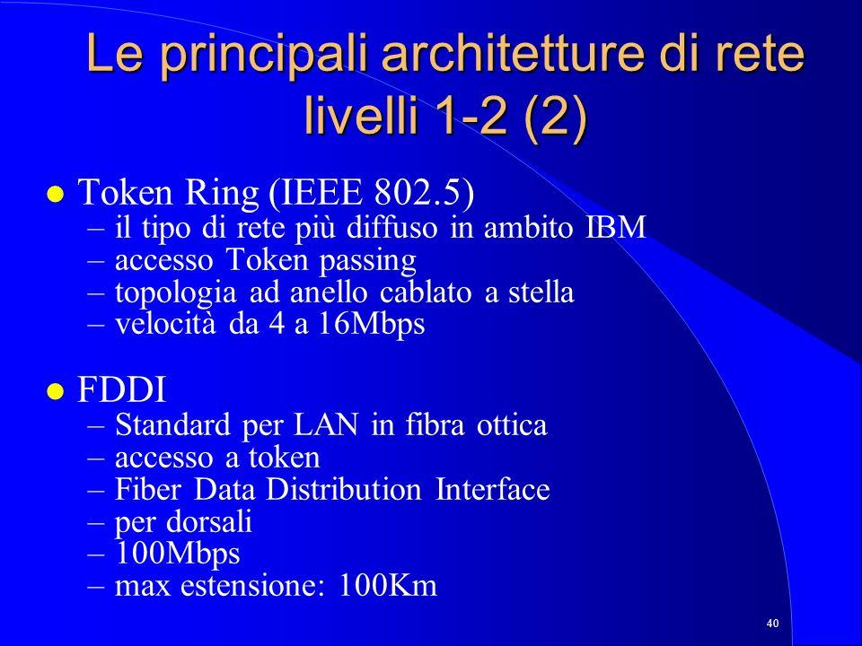 40 Le principali architetture di rete livelli 1-2 (2) l Token Ring (IEEE 802.5) –il tipo di rete più diffuso in ambito IBM –accesso Token passing –topologia ad anello cablato a stella –velocità da 4 a 16Mbps l FDDI –Standard per LAN in fibra ottica –accesso a token –Fiber Data Distribution Interface –per dorsali –100Mbps –max estensione: 100Km