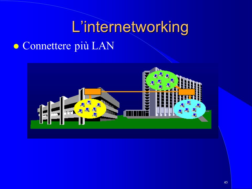 45 Linternetworking l Connettere più LAN