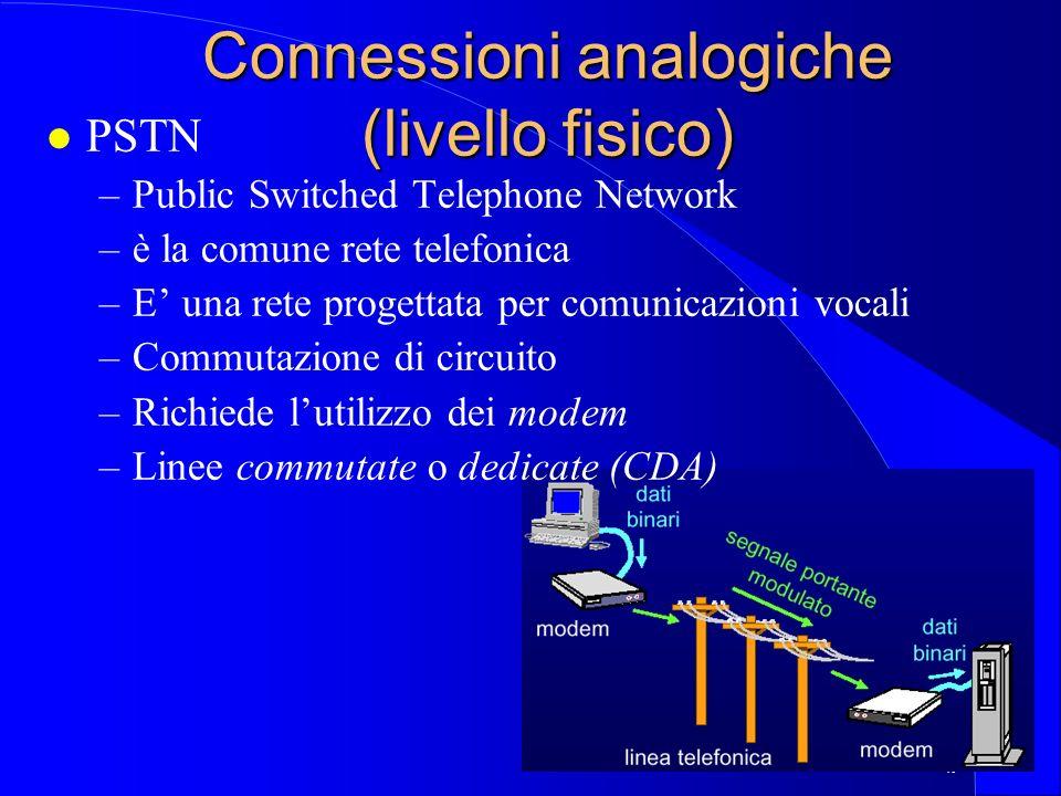 49 Connessioni analogiche (livello fisico) l PSTN –Public Switched Telephone Network –è la comune rete telefonica –E una rete progettata per comunicazioni vocali –Commutazione di circuito –Richiede lutilizzo dei modem –Linee commutate o dedicate (CDA)