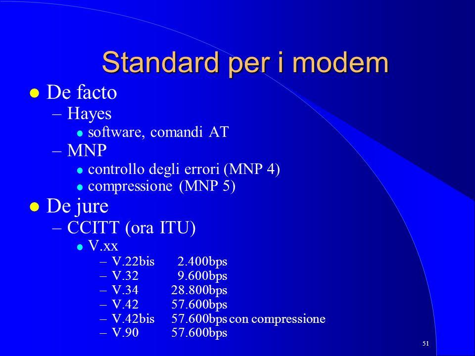 51 Standard per i modem l De facto –Hayes l software, comandi AT –MNP l controllo degli errori (MNP 4) l compressione (MNP 5) l De jure –CCITT (ora ITU) l V.xx –V.22bis 2.400bps –V.32 9.600bps –V.3428.800bps –V.4257.600bps –V.42bis57.600bps con compressione –V.9057.600bps