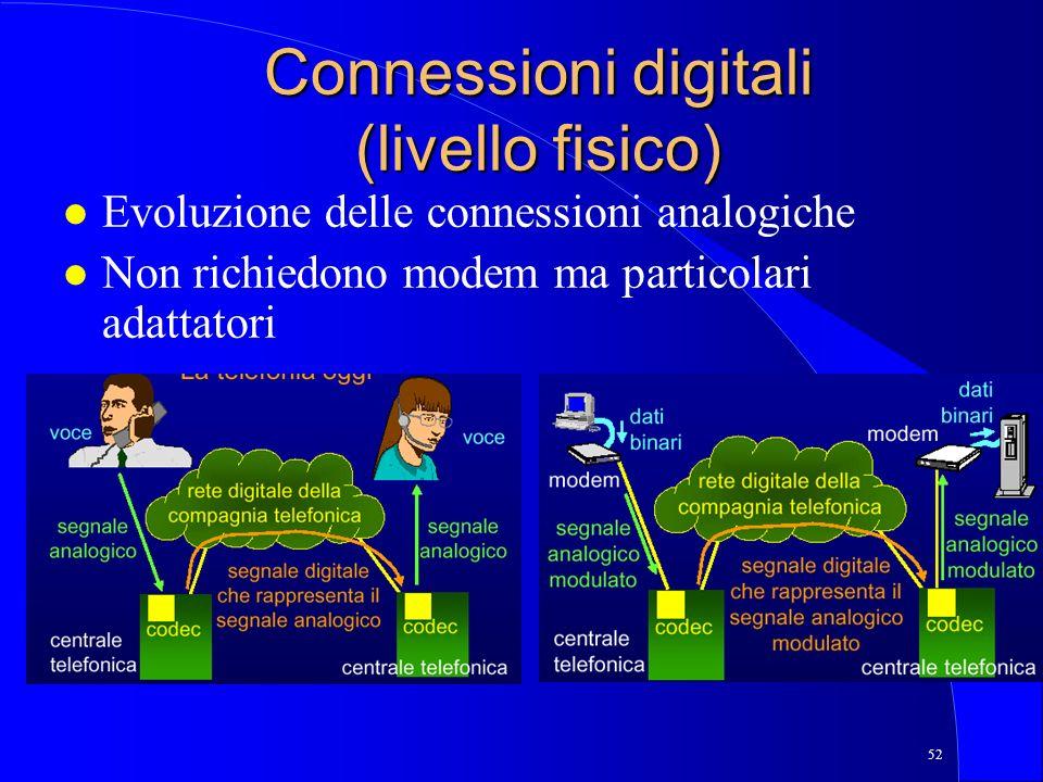 52 Connessioni digitali (livello fisico) l Evoluzione delle connessioni analogiche l Non richiedono modem ma particolari adattatori