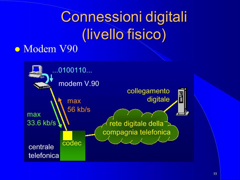 53 Connessioni digitali (livello fisico) l Modem V90