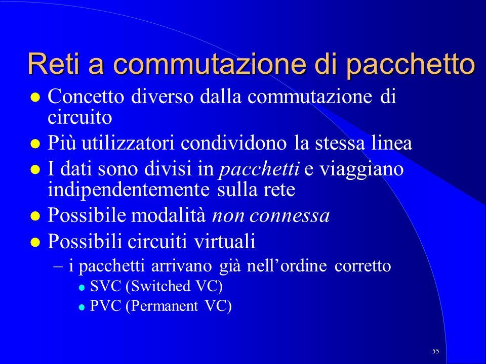 55 Reti a commutazione di pacchetto l Concetto diverso dalla commutazione di circuito l Più utilizzatori condividono la stessa linea l I dati sono divisi in pacchetti e viaggiano indipendentemente sulla rete l Possibile modalità non connessa l Possibili circuiti virtuali –i pacchetti arrivano già nellordine corretto l SVC (Switched VC) l PVC (Permanent VC)