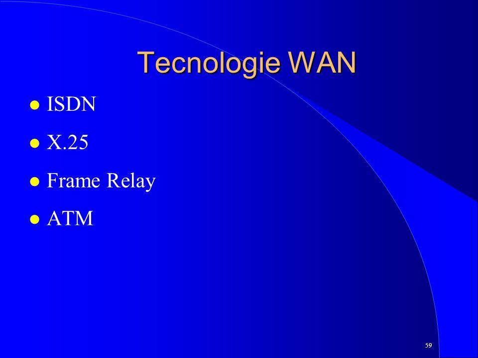 59 Tecnologie WAN l ISDN l X.25 l Frame Relay l ATM