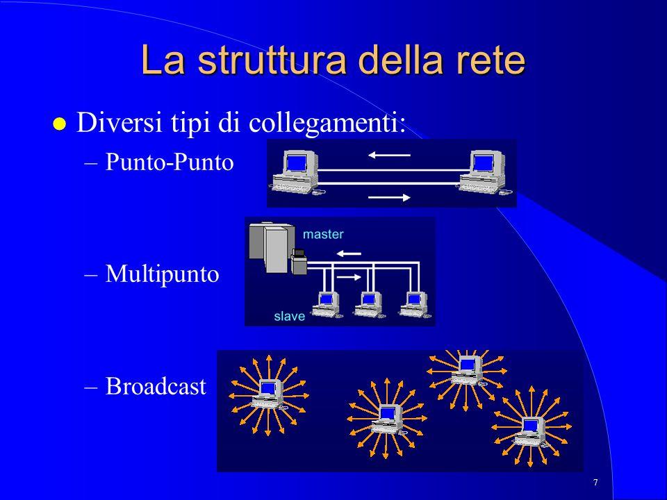 28 Il modello ISO/OSI (6) l Livello 2 (Data Link) –Frame –gestisce i frame e li trasmette allo strato fisico –controllo dellaccesso al media l Livello 1 (Fisico - Physical) –Bit stream –comunica direttamente i dati, ora ridotti a flussi di segnale, sul mezzo trasmissivo –vede singoli bit –si preoccupa delle caratteristiche dei media usati l cavi, connettori