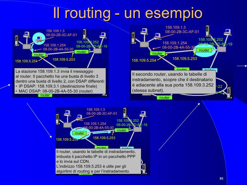 80 Il routing - un esempio