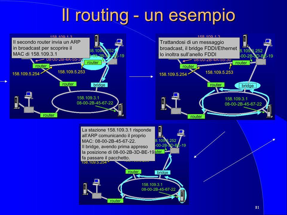 81 Il routing - un esempio