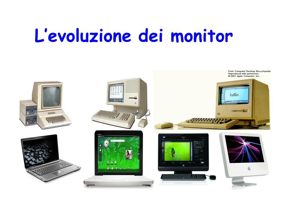Levoluzione dei monitor