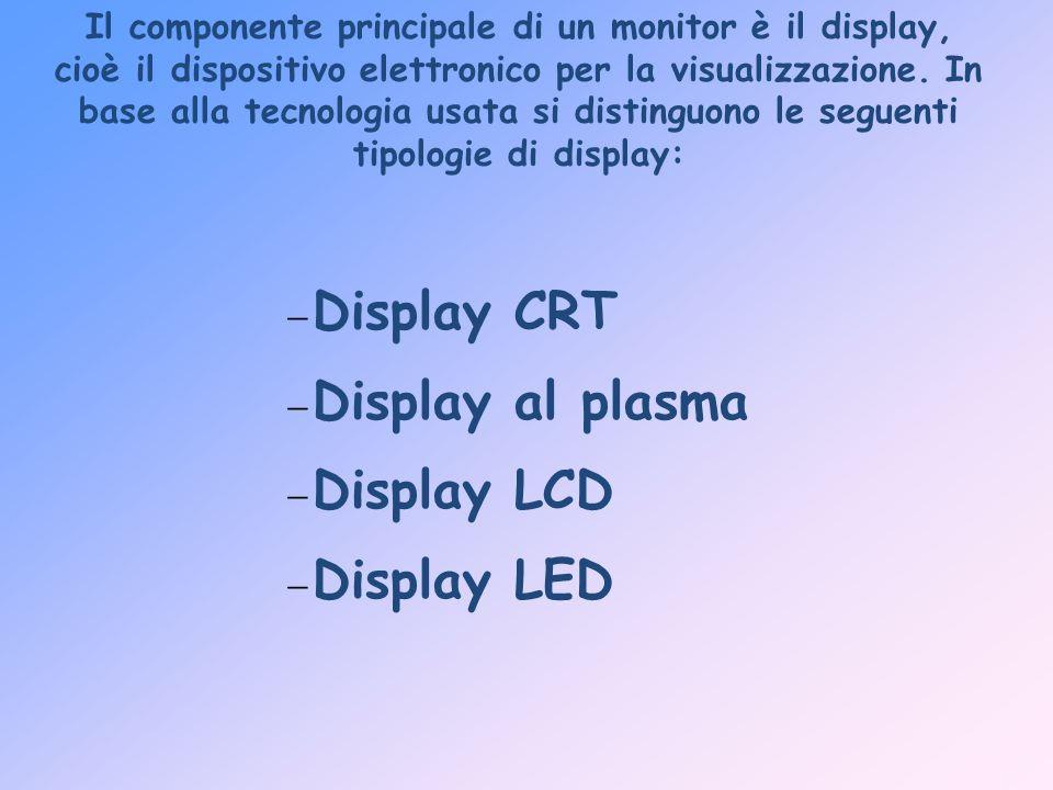 Il componente principale di un monitor è il display, cioè il dispositivo elettronico per la visualizzazione. In base alla tecnologia usata si distingu