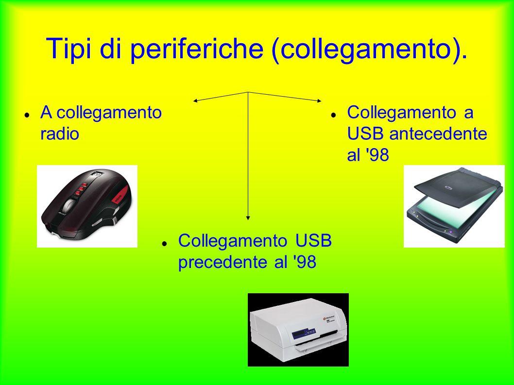 Tipi di periferiche (collegamento). A collegamento radio Collegamento a USB antecedente al '98 Collegamento USB precedente al '98