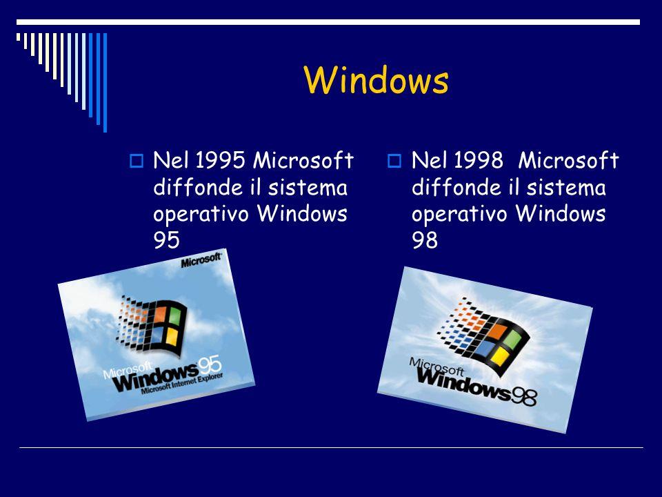 Windows Nel 1995 Microsoft diffonde il sistema operativo Windows 95 Nel 1998 Microsoft diffonde il sistema operativo Windows 98