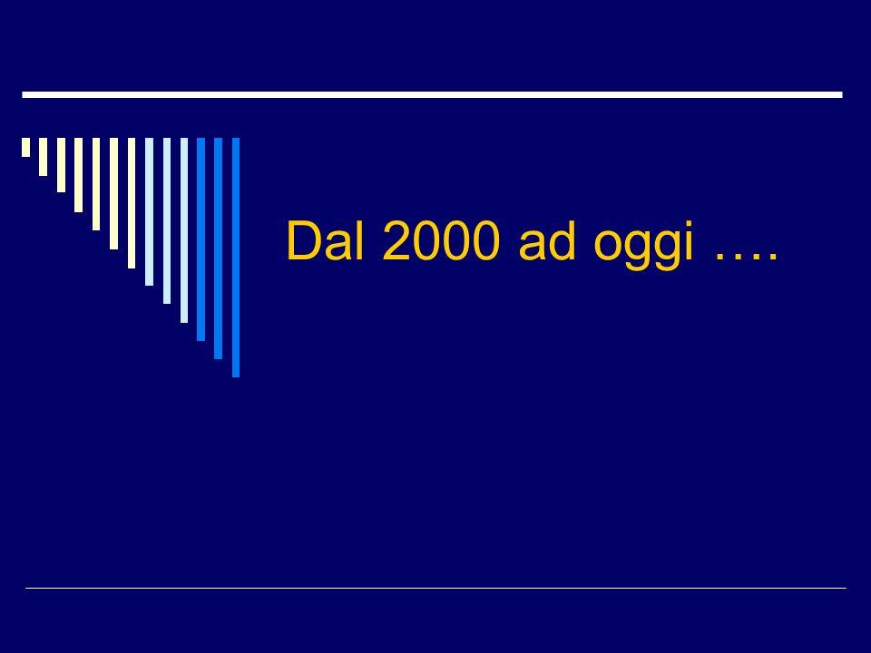 Dal 2000 ad oggi ….