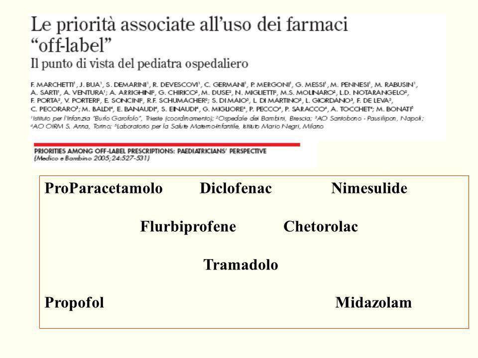 ProParacetamolo Diclofenac Nimesulide Flurbiprofene Chetorolac Tramadolo Propofol Midazolam
