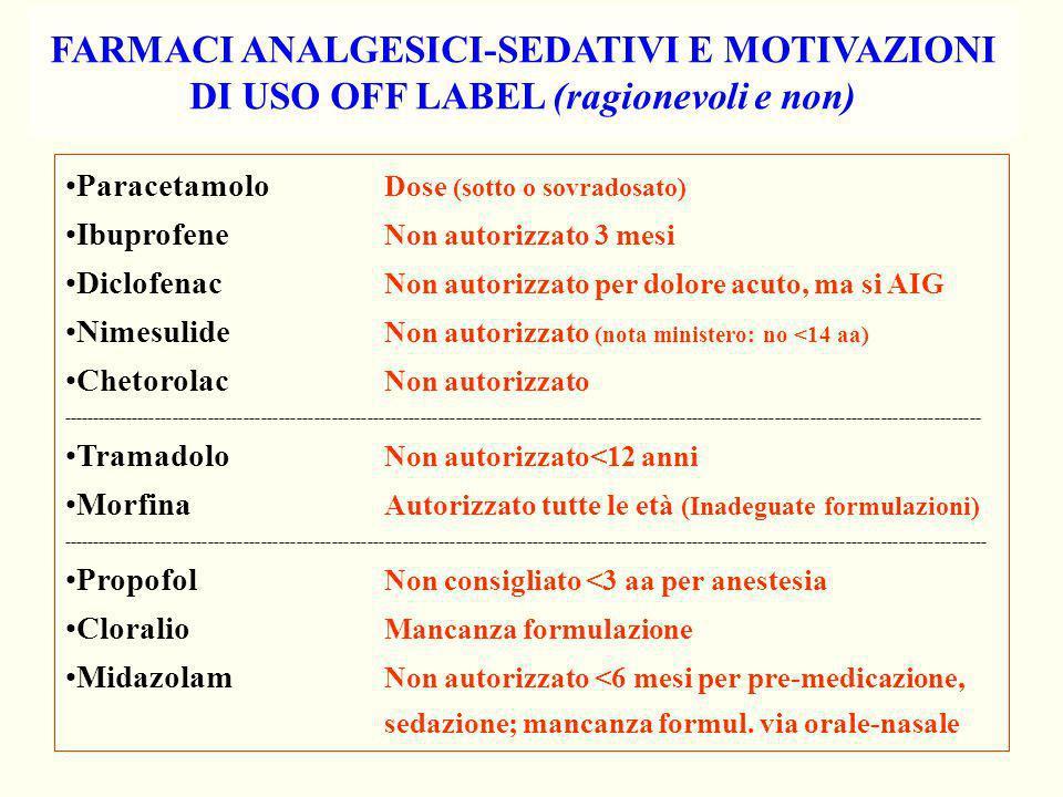 FARMACI ANALGESICI-SEDATIVI E MOTIVAZIONI DI USO OFF LABEL (ragionevoli e non) Paracetamolo Dose (sotto o sovradosato) Ibuprofene Non autorizzato 3 me
