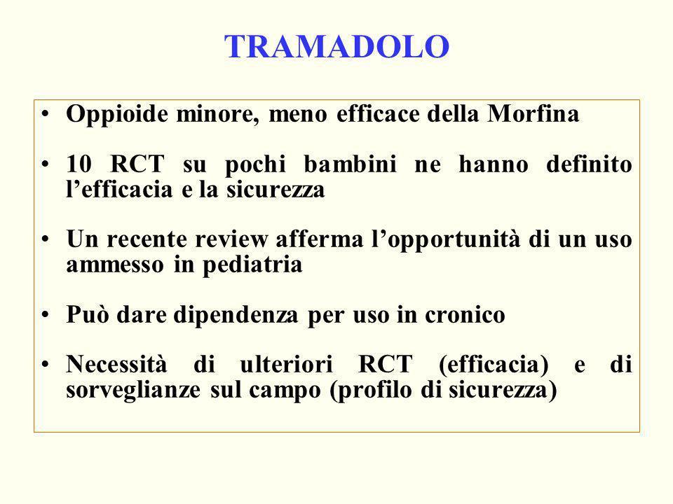 TRAMADOLO Oppioide minore, meno efficace della Morfina 10 RCT su pochi bambini ne hanno definito lefficacia e la sicurezza Un recente review afferma l