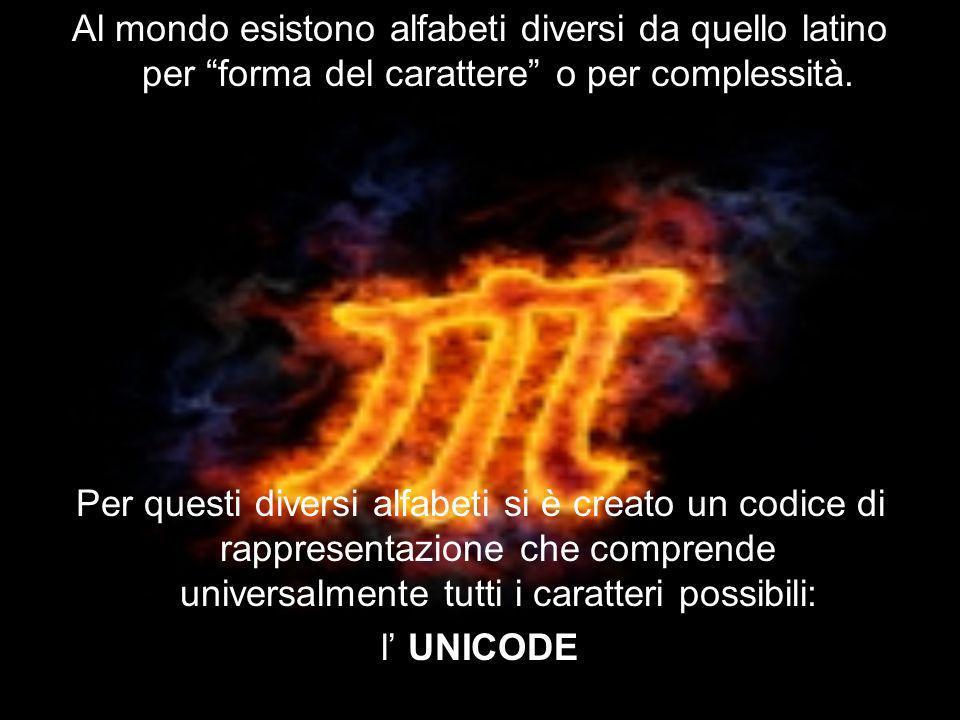 Codice UNICODE Al mondo esistono alfabeti diversi da quello latino per forma del carattere o per complessità. Per questi diversi alfabeti si è creato