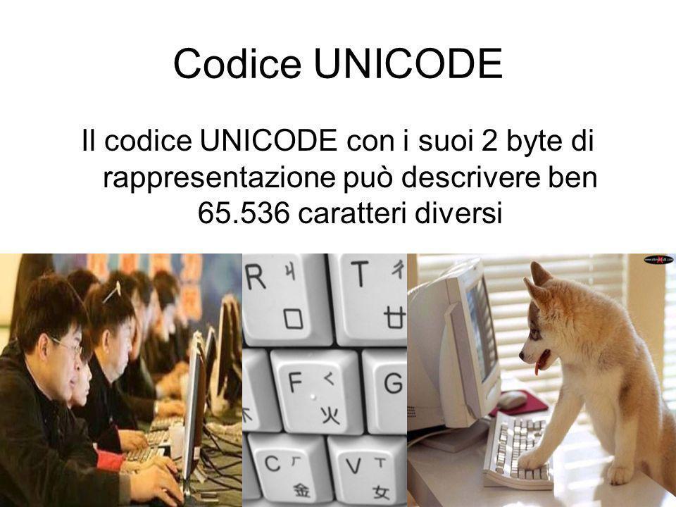 Codice UNICODE Il codice UNICODE con i suoi 2 byte di rappresentazione può descrivere ben 65.536 caratteri diversi