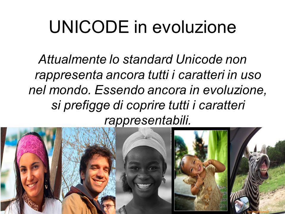 UNICODE in evoluzione Attualmente lo standard Unicode non rappresenta ancora tutti i caratteri in uso nel mondo. Essendo ancora in evoluzione, si pref