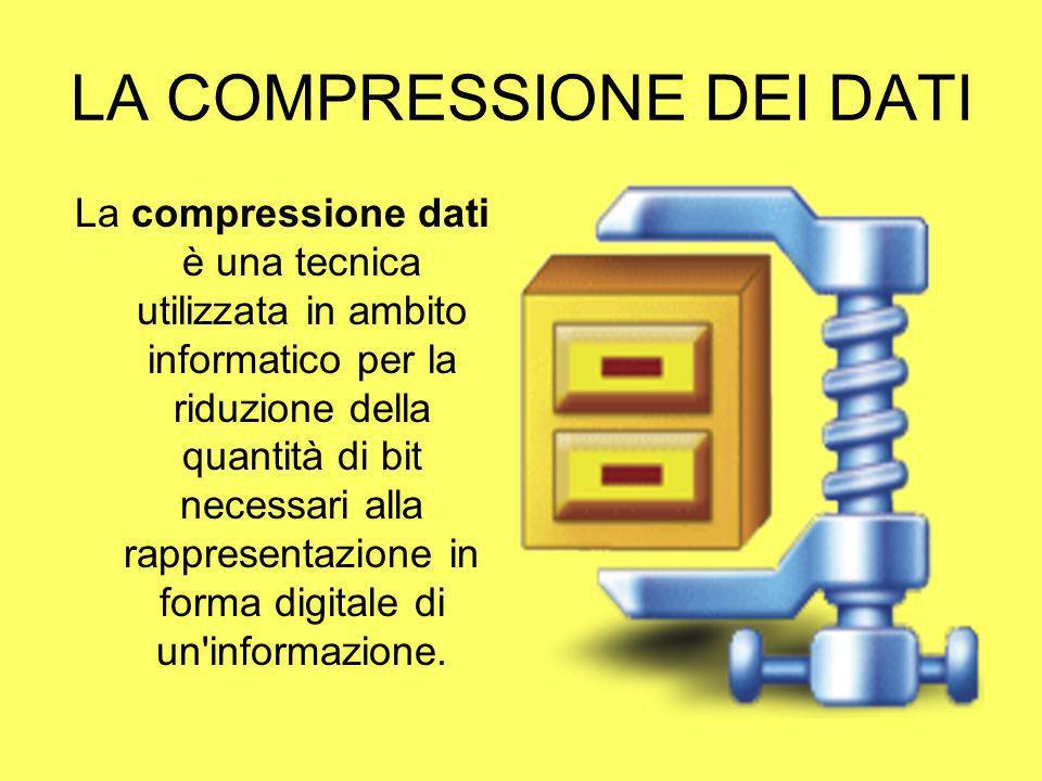 LA COMPRESSIONE DEI DATI La compressione dati è una tecnica utilizzata in ambito informatico per la riduzione della quantità di bit necessari alla rap