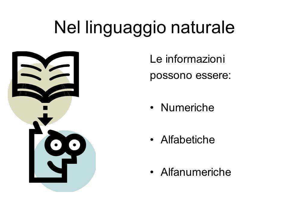 Nel linguaggio naturale Le informazioni possono essere: Numeriche Alfabetiche Alfanumeriche