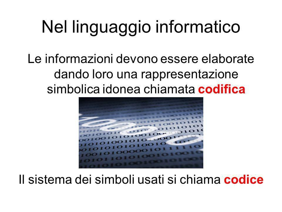 Nel linguaggio informatico Le informazioni devono essere elaborate dando loro una rappresentazione simbolica idonea chiamata codifica Il sistema dei s
