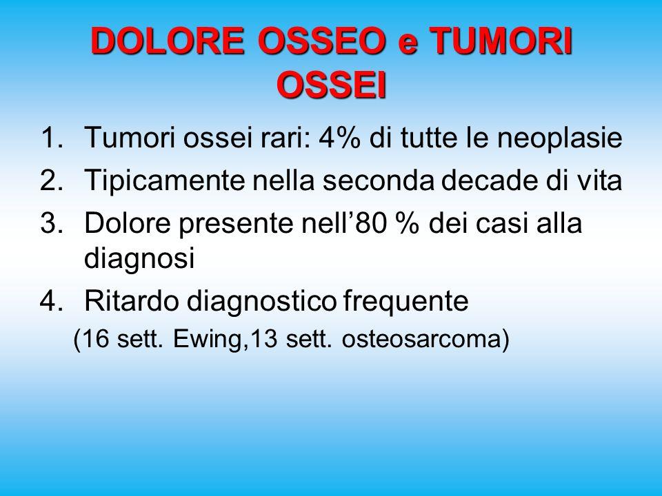 DOLORE OSSEO e TUMORI OSSEI 1.Tumori ossei rari: 4% di tutte le neoplasie 2.Tipicamente nella seconda decade di vita 3.Dolore presente nell80 % dei casi alla diagnosi 4.Ritardo diagnostico frequente (16 sett.