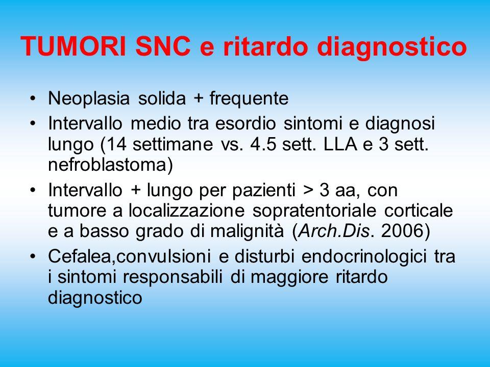 TUMORI SNC e ritardo diagnostico Neoplasia solida + frequente Intervallo medio tra esordio sintomi e diagnosi lungo (14 settimane vs. 4.5 sett. LLA e