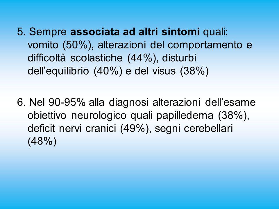 5. Sempre associata ad altri sintomi quali: vomito (50%), alterazioni del comportamento e difficoltà scolastiche (44%), disturbi dellequilibrio (40%)