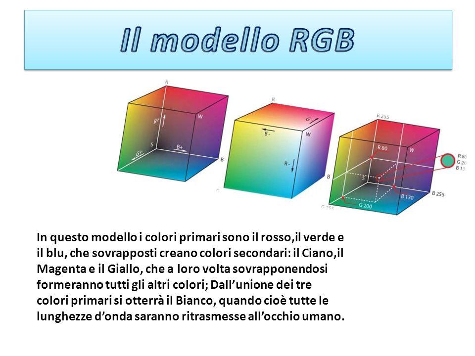 In questo modello i colori primari sono il rosso,il verde e il blu, che sovrapposti creano colori secondari: il Ciano,il Magenta e il Giallo, che a lo