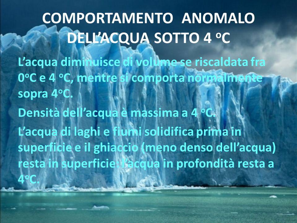 COMPORTAMENTO ANOMALO DELLACQUA SOTTO 4 o C Lacqua diminuisce di volume se riscaldata fra 0 o C e 4 o C, mentre si comporta normalmente sopra 4 o C.