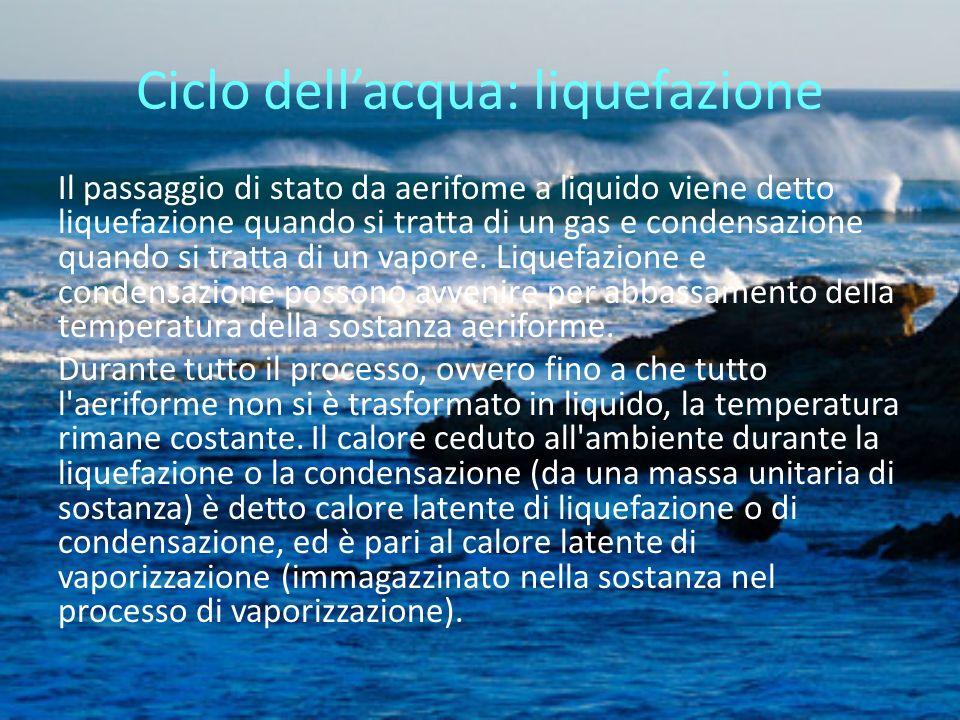 Ciclo dellacqua: liquefazione Il passaggio di stato da aerifome a liquido viene detto liquefazione quando si tratta di un gas e condensazione quando si tratta di un vapore.