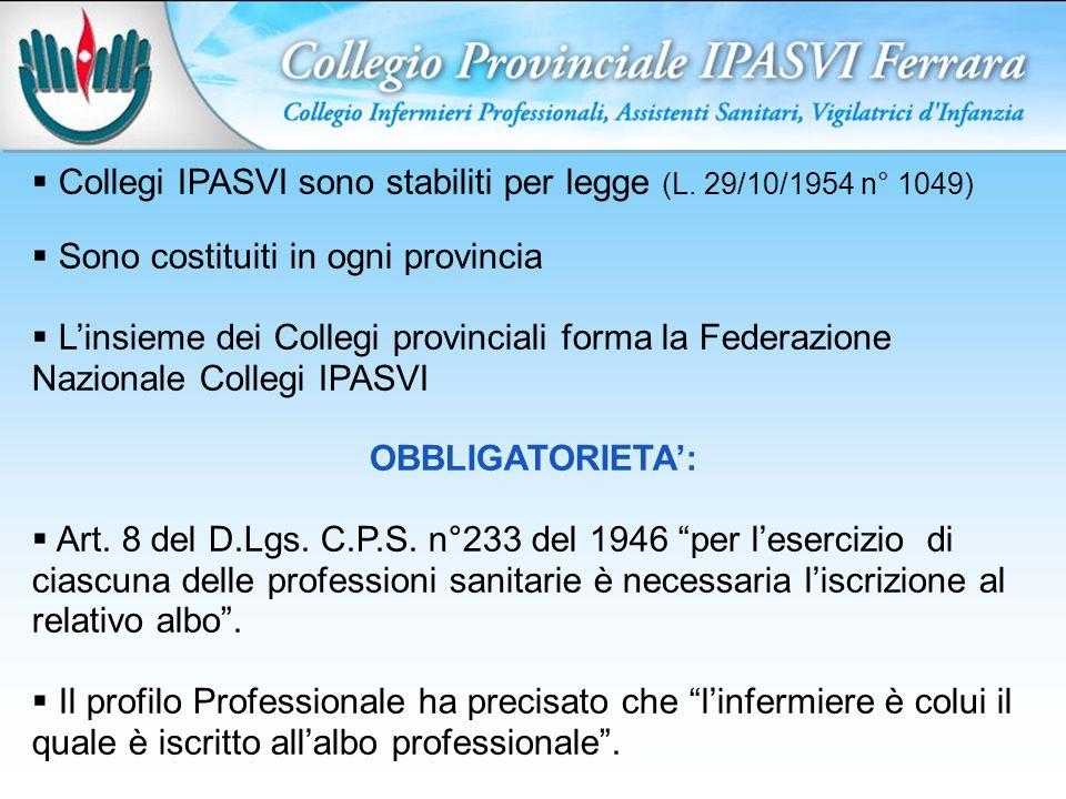 Collegi IPASVI sono stabiliti per legge (L. 29/10/1954 n° 1049) Sono costituiti in ogni provincia Linsieme dei Collegi provinciali forma la Federazion