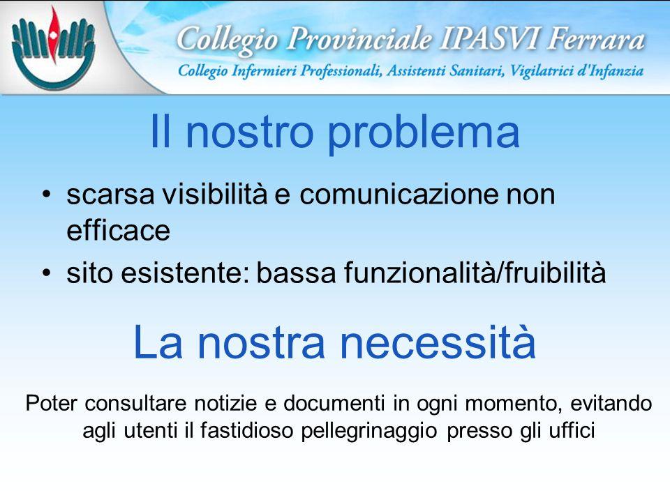 Il nostro problema scarsa visibilità e comunicazione non efficace sito esistente: bassa funzionalità/fruibilità Poter consultare notizie e documenti i