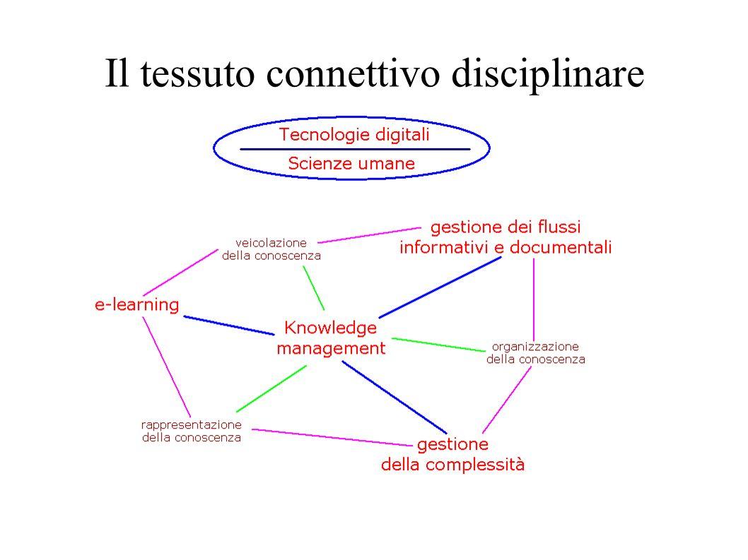 Il tessuto connettivo disciplinare