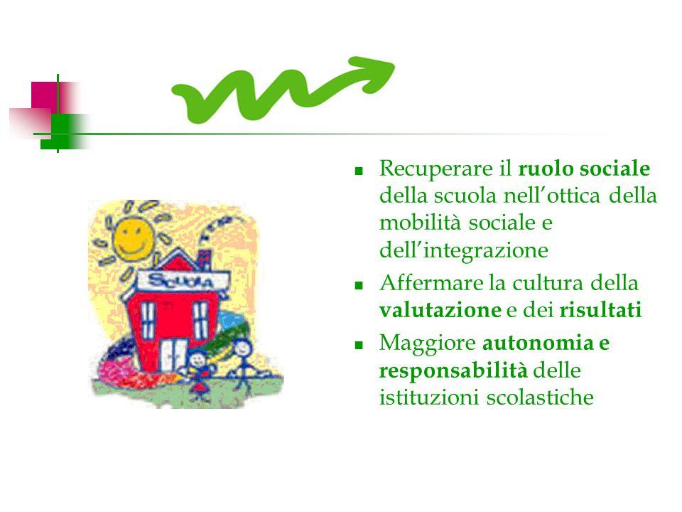 Recuperare il ruolo sociale della scuola nellottica della mobilità sociale e dellintegrazione Affermare la cultura della valutazione e dei risultati Maggiore autonomia e responsabilità delle istituzioni scolastiche