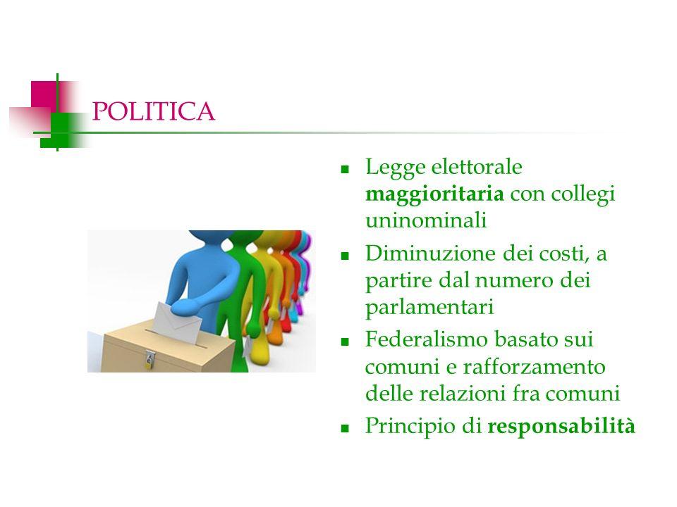 POLITICA Legge elettorale maggioritaria con collegi uninominali Diminuzione dei costi, a partire dal numero dei parlamentari Federalismo basato sui comuni e rafforzamento delle relazioni fra comuni Principio di responsabilità