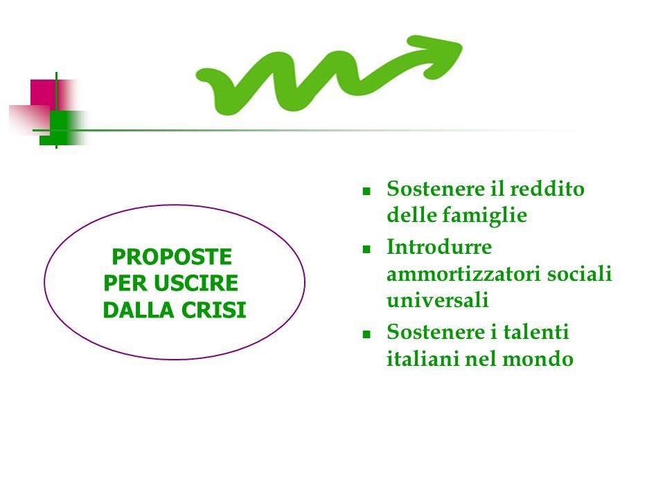 Sostenere il reddito delle famiglie Introdurre ammortizzatori sociali universali Sostenere i talenti italiani nel mondo PROPOSTE PER USCIRE DALLA CRISI
