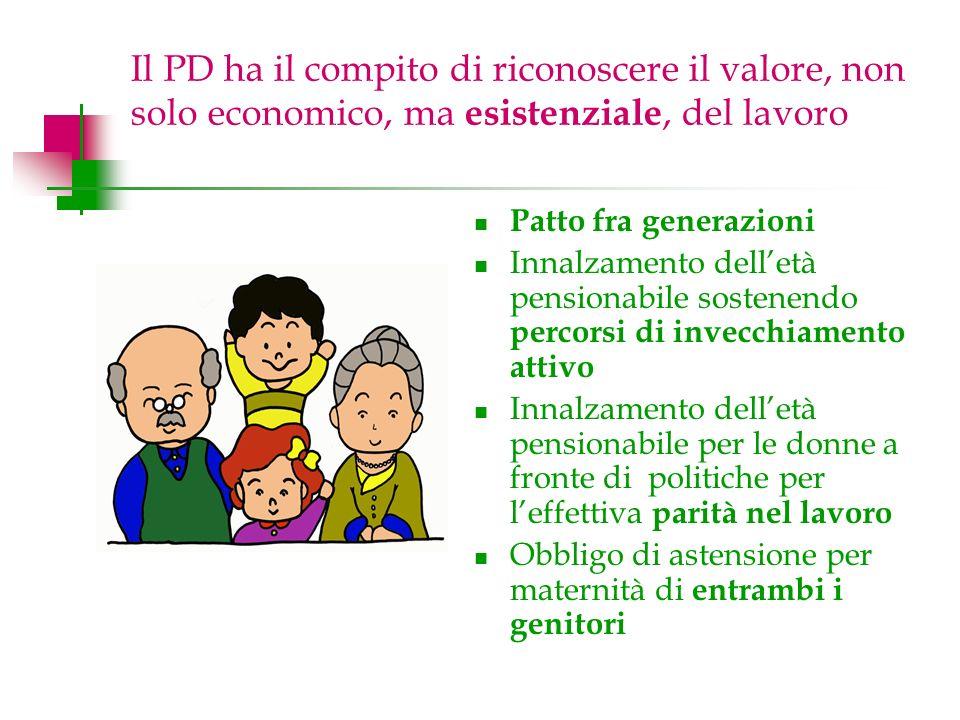 Il PD ha il compito di riconoscere il valore, non solo economico, ma esistenziale, del lavoro Patto fra generazioni Innalzamento delletà pensionabile sostenendo percorsi di invecchiamento attivo Innalzamento delletà pensionabile per le donne a fronte di politiche per leffettiva parità nel lavoro Obbligo di astensione per maternità di entrambi i genitori