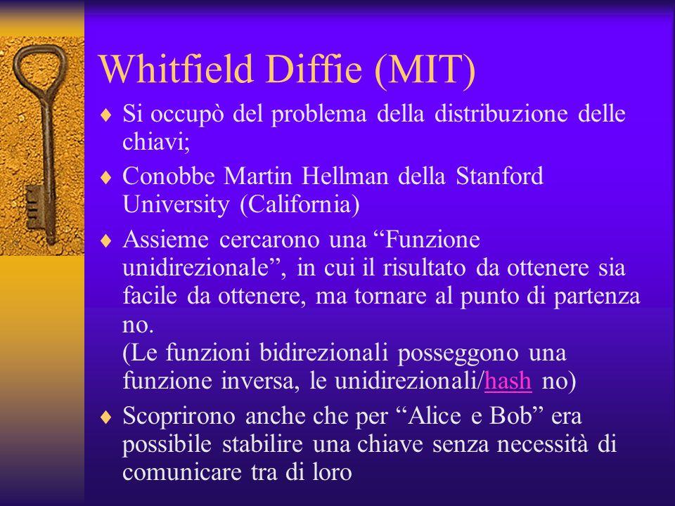 Whitfield Diffie (MIT) Si occupò del problema della distribuzione delle chiavi; Conobbe Martin Hellman della Stanford University (California) Assieme
