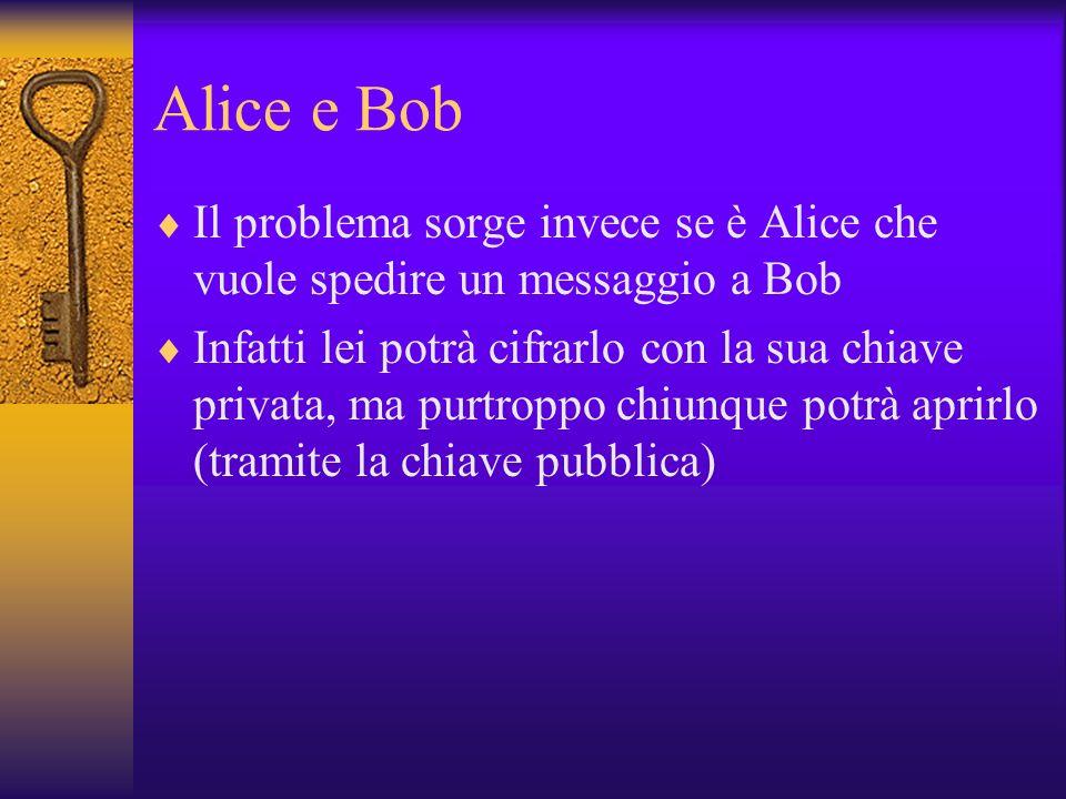 Alice e Bob Il problema sorge invece se è Alice che vuole spedire un messaggio a Bob Infatti lei potrà cifrarlo con la sua chiave privata, ma purtropp