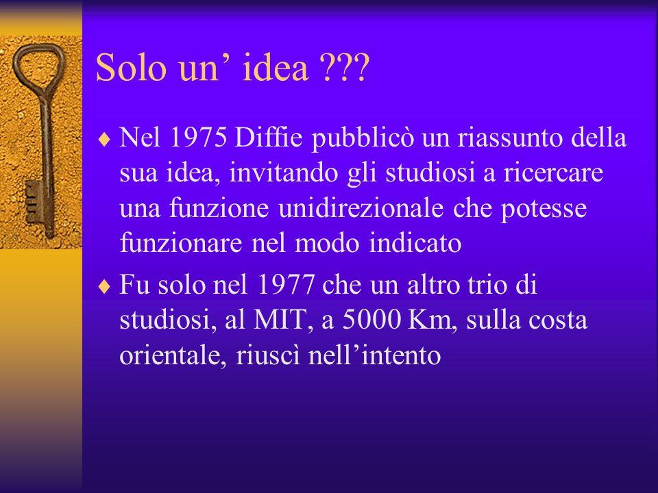 Solo un idea ??? Nel 1975 Diffie pubblicò un riassunto della sua idea, invitando gli studiosi a ricercare una funzione unidirezionale che potesse funz