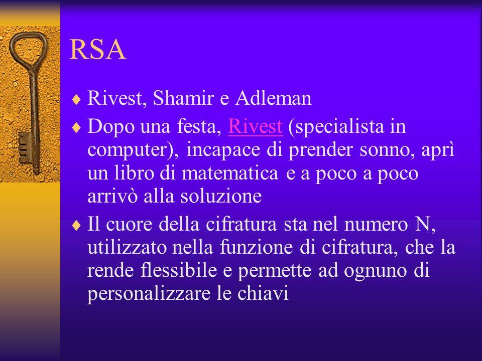 RSA Rivest, Shamir e Adleman Dopo una festa, Rivest (specialista in computer), incapace di prender sonno, aprì un libro di matematica e a poco a poco