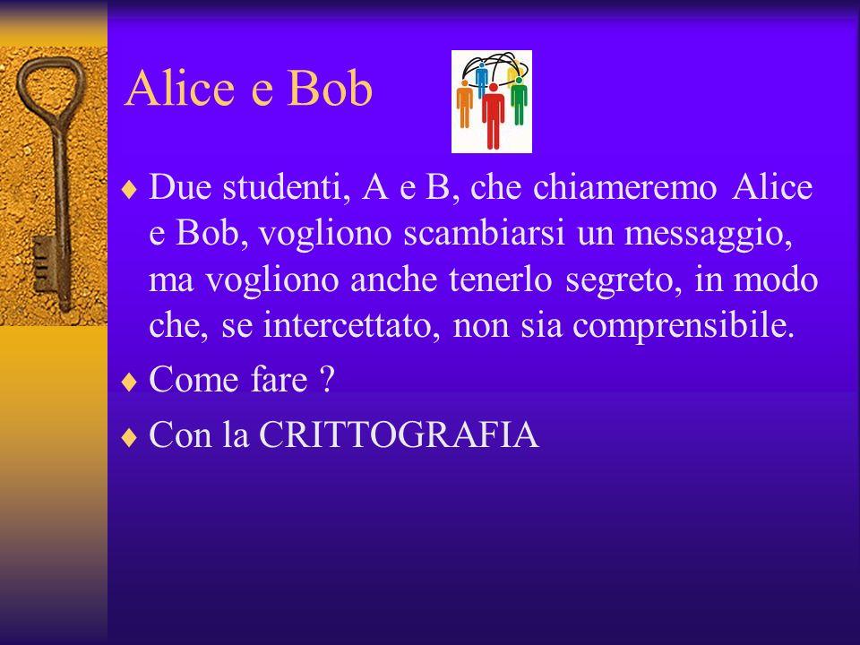 Alice e Bob Due studenti, A e B, che chiameremo Alice e Bob, vogliono scambiarsi un messaggio, ma vogliono anche tenerlo segreto, in modo che, se inte