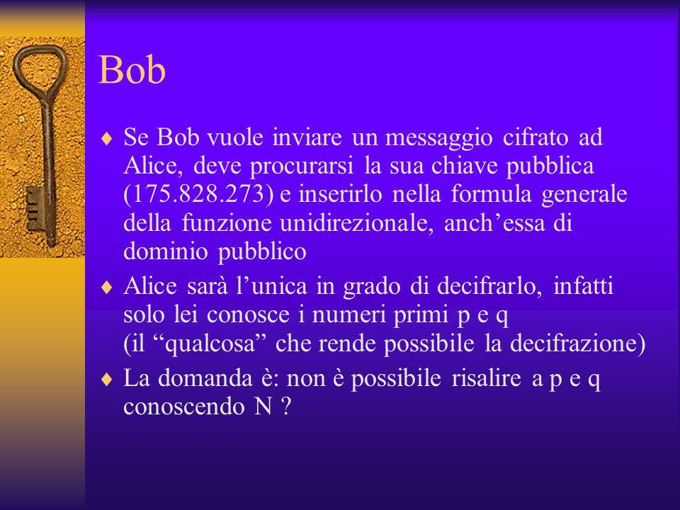 Bob Se Bob vuole inviare un messaggio cifrato ad Alice, deve procurarsi la sua chiave pubblica (175.828.273) e inserirlo nella formula generale della