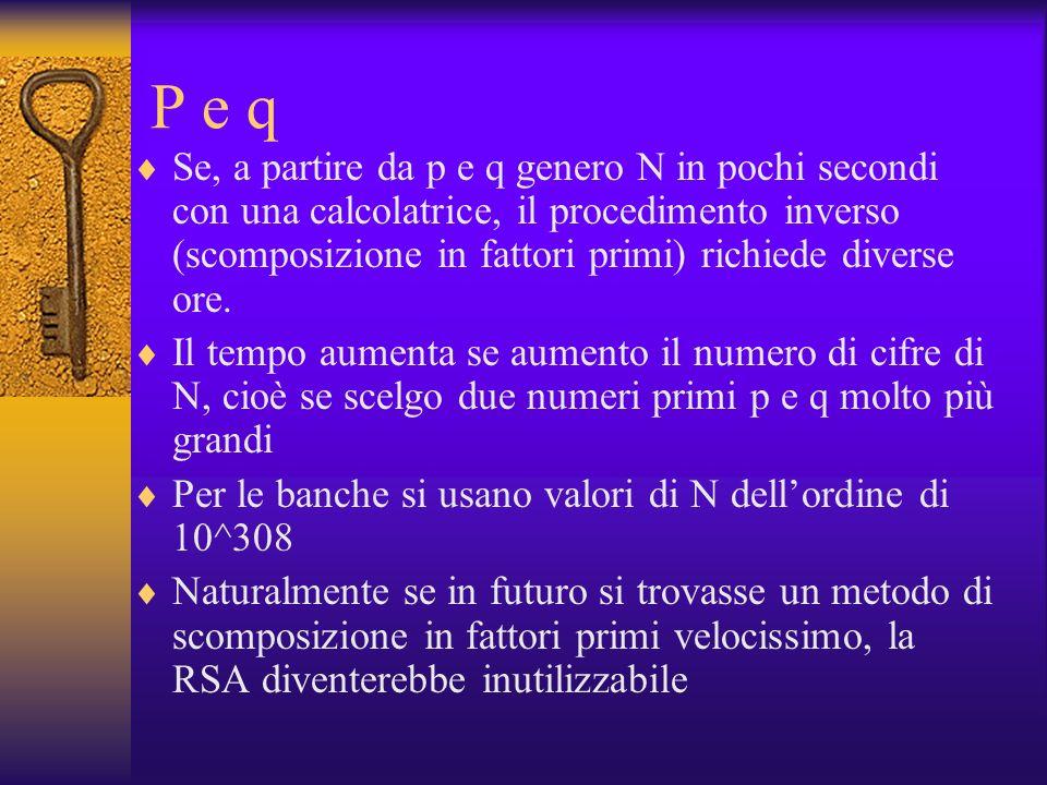 P e q Se, a partire da p e q genero N in pochi secondi con una calcolatrice, il procedimento inverso (scomposizione in fattori primi) richiede diverse